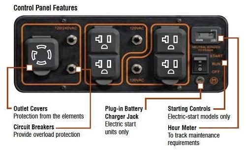 generac control panel